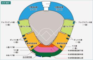 甲子園座席図